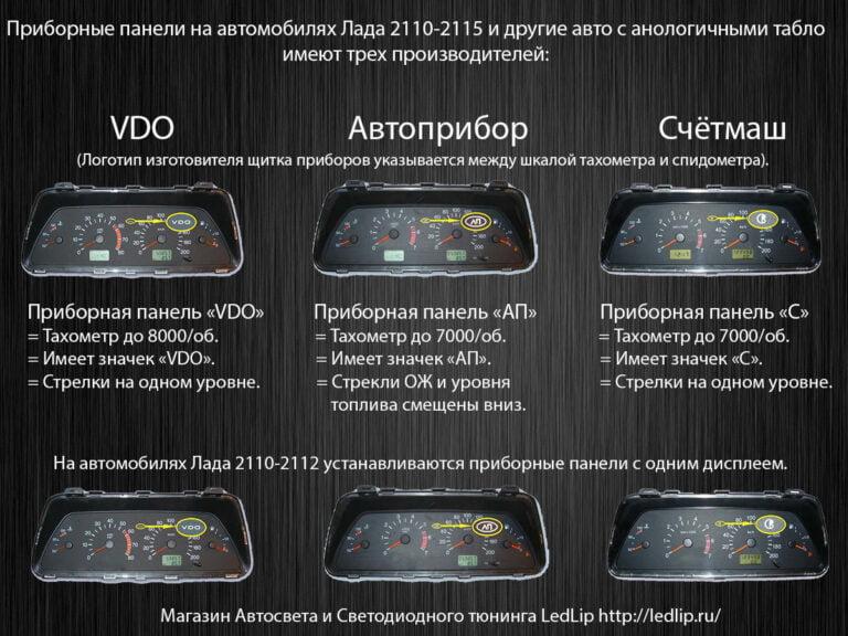 Разновидности щитков приборов Лада 2110-2115, Chevrolet Niva